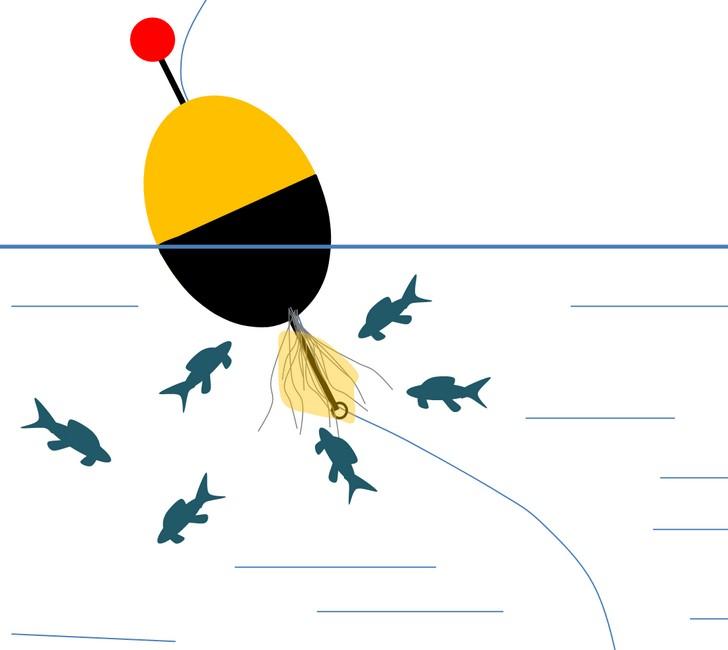 Поплавок для ловли щуки на живца, фото